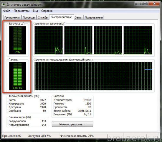 мониторинг расхода RAM и ЦП